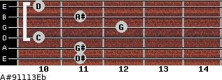 A#9/11/13/Eb for guitar on frets 11, 11, 10, 12, 11, 10