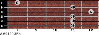 A#º9/11/13/Eb for guitar on frets 11, 11, 11, 12, 11, 8