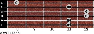 A#9/11/13/Eb for guitar on frets 11, 11, 12, 12, 11, 8