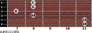 A#9/11/13/Eb for guitar on frets 11, 11, 8, 7, 8, 8