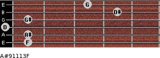 A#9/11/13/F for guitar on frets 1, 1, 0, 1, 4, 3