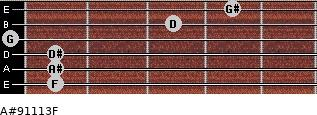 A#9/11/13/F for guitar on frets 1, 1, 1, 0, 3, 4