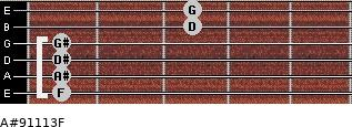 A#9/11/13/F for guitar on frets 1, 1, 1, 1, 3, 3