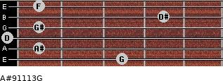 A#9/11/13/G for guitar on frets 3, 1, 0, 1, 4, 1