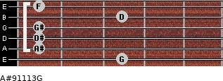 A#9/11/13/G for guitar on frets 3, 1, 1, 1, 3, 1