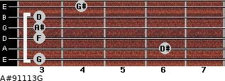 A#9/11/13/G for guitar on frets 3, 6, 3, 3, 3, 4