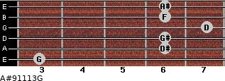 A#9/11/13/G for guitar on frets 3, 6, 6, 7, 6, 6