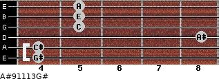 A#º9\11\13\G# for guitar on frets 4, 4, 8, 5, 5, 5