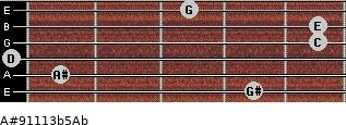 A#9/11/13b5/Ab for guitar on frets 4, 1, 0, 5, 5, 3
