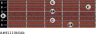 A#9/11/13b5/Ab for guitar on frets 4, 3, 0, 3, 5, 3