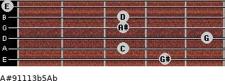 A#9/11/13b5/Ab for guitar on frets 4, 3, 5, 3, 3, 0