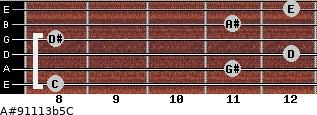 A#9/11/13b5/C for guitar on frets 8, 11, 12, 8, 11, 12