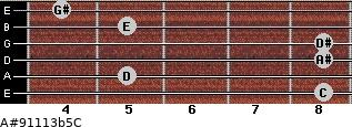 A#9/11/13b5/C for guitar on frets 8, 5, 8, 8, 5, 4