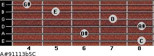 A#9/11/13b5/C for guitar on frets 8, 6, 8, 7, 5, 4