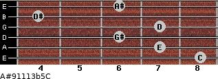 A#9/11/13b5/C for guitar on frets 8, 7, 6, 7, 4, 6