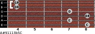 A#9/11/13b5/C for guitar on frets 8, 7, 8, 7, 4, 4