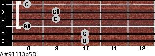 A#9/11/13b5/D for guitar on frets 10, 10, 8, 9, 9, 8