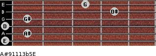 A#9/11/13b5/E for guitar on frets 0, 1, 0, 1, 4, 3