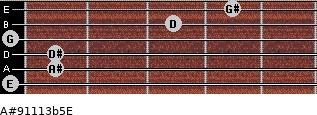 A#9/11/13b5/E for guitar on frets 0, 1, 1, 0, 3, 4
