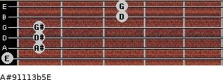 A#9/11/13b5/E for guitar on frets 0, 1, 1, 1, 3, 3