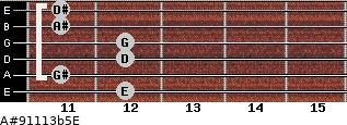 A#9/11/13b5/E for guitar on frets 12, 11, 12, 12, 11, 11
