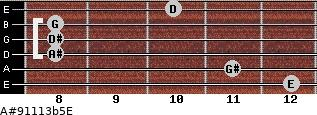 A#9/11/13b5/E for guitar on frets 12, 11, 8, 8, 8, 10