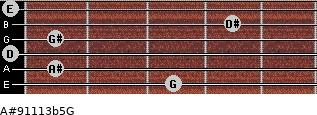 A#9/11/13b5/G for guitar on frets 3, 1, 0, 1, 4, 0