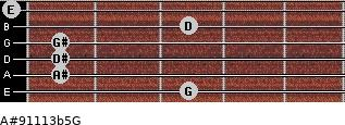 A#9/11/13b5/G for guitar on frets 3, 1, 1, 1, 3, 0