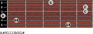A#9/11/13b5/G# for guitar on frets 4, 1, 0, 5, 5, 3