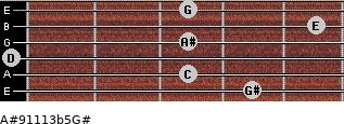 A#9/11/13b5/G# for guitar on frets 4, 3, 0, 3, 5, 3