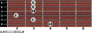A#9/11/13b5/G# for guitar on frets 4, 3, 2, 3, 3, 3