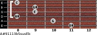 A#9/11/13b5sus/Eb for guitar on frets 11, 10, 8, 9, 9, 8