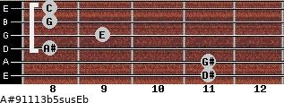 A#9/11/13b5sus/Eb for guitar on frets 11, 11, 8, 9, 8, 8