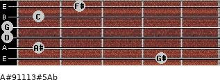 A#9/11/13#5/Ab for guitar on frets 4, 1, 0, 0, 1, 2