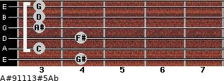 A#9/11/13#5/Ab for guitar on frets 4, 3, 4, 3, 3, 3
