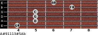 A#9/11/13#5/Ab for guitar on frets 4, 5, 5, 5, 7, 6