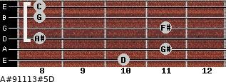 A#9/11/13#5/D for guitar on frets 10, 11, 8, 11, 8, 8