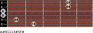 A#9/11/13#5/F# for guitar on frets 2, 1, 0, 0, 4, 4