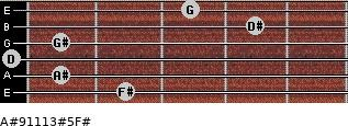 A#9/11/13#5/F# for guitar on frets 2, 1, 0, 1, 4, 3