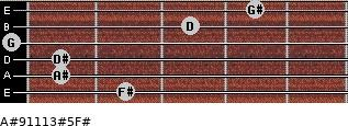 A#9/11/13#5/F# for guitar on frets 2, 1, 1, 0, 3, 4
