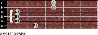 A#9/11/13#5/F# for guitar on frets 2, 1, 1, 1, 3, 3