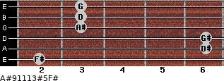 A#9/11/13#5/F# for guitar on frets 2, 6, 6, 3, 3, 3