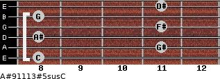 A#9/11/13#5sus/C for guitar on frets 8, 11, 8, 11, 8, 11