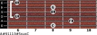 A#9/11/13#5sus/C for guitar on frets 8, 9, 6, 8, 8, 6
