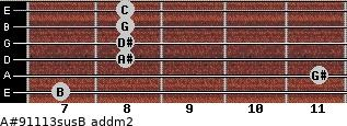 A#9/11/13sus/B add(m2) guitar chord