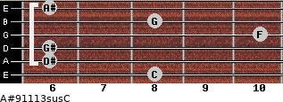 A#9/11/13sus/C for guitar on frets 8, 6, 6, 10, 8, 6