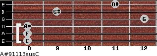 A#9/11/13sus/C for guitar on frets 8, 8, 8, 12, 9, 11