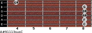 A#9/11/13sus/C for guitar on frets 8, 8, 8, 8, 8, 4