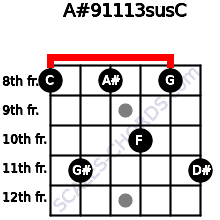 A#9/11/13sus/C for guitar on frets 8, 11, 8, 10, 8, 11