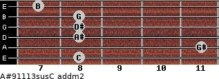 A#9/11/13sus/C add(m2) guitar chord